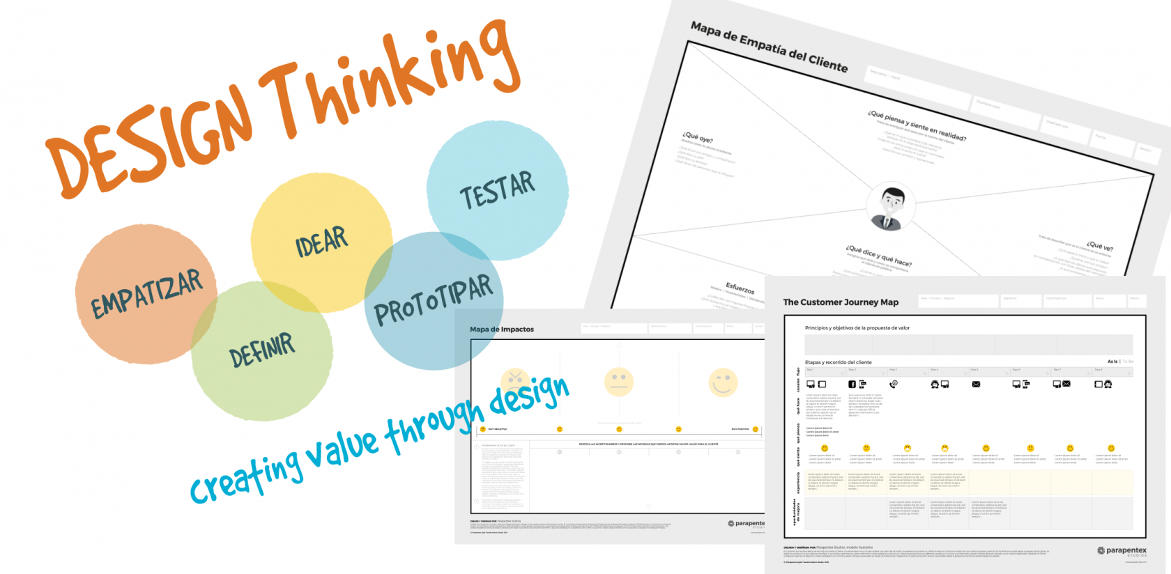 Taller de inmersión en Design thinking